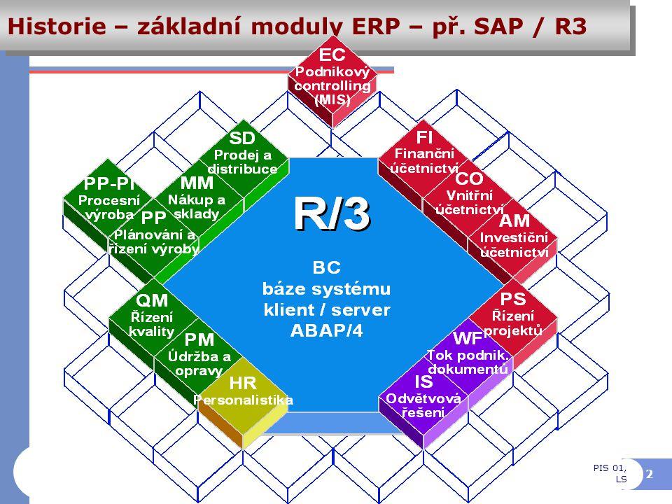 Historie – základní moduly ERP – př. SAP / R3