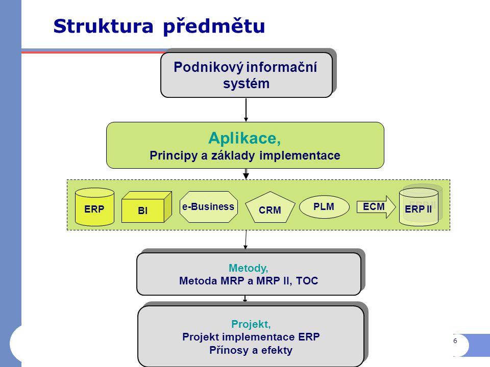 Principy a základy implementace Projekt implementace ERP