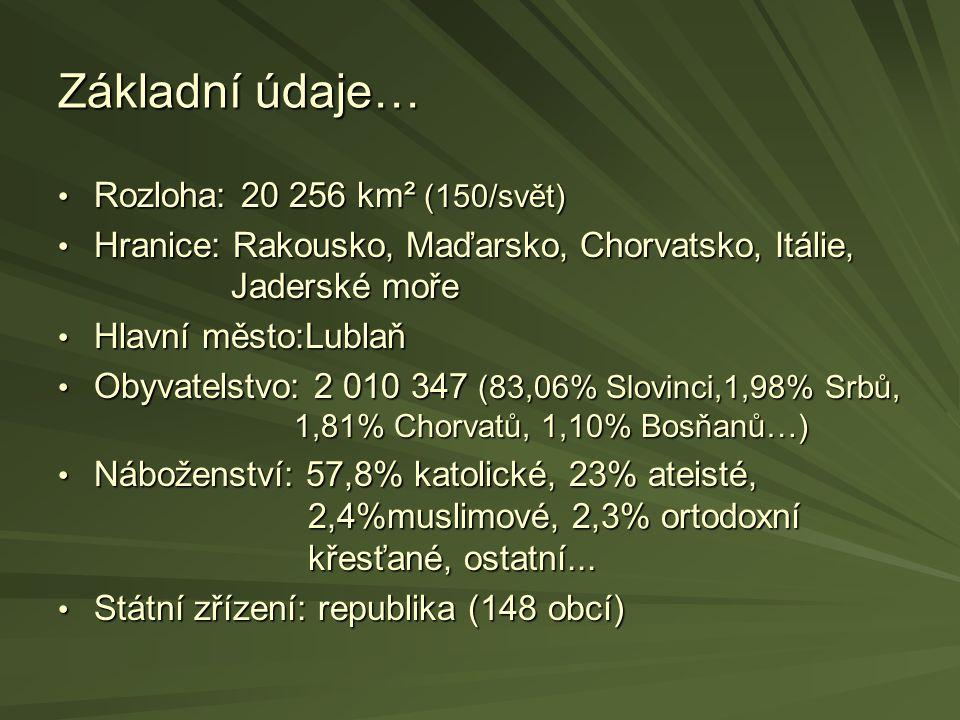 Základní údaje… Rozloha: 20 256 km² (150/svět)