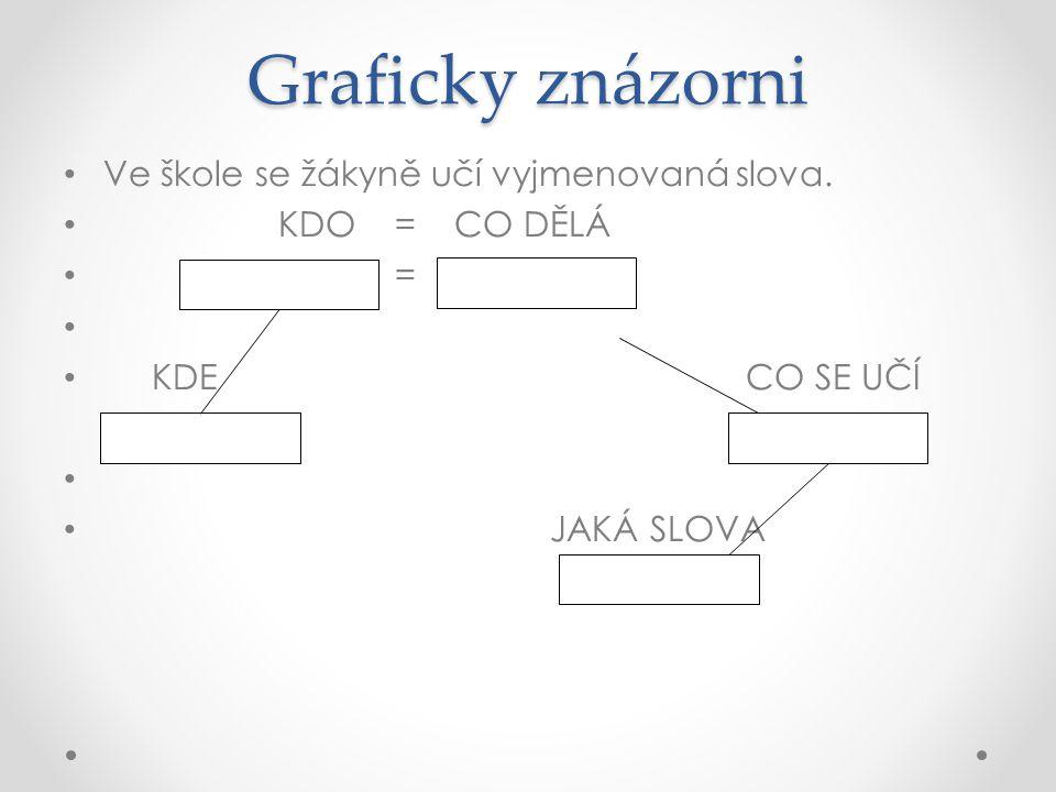 Graficky znázorni Ve škole se žákyně učí vyjmenovaná slova.