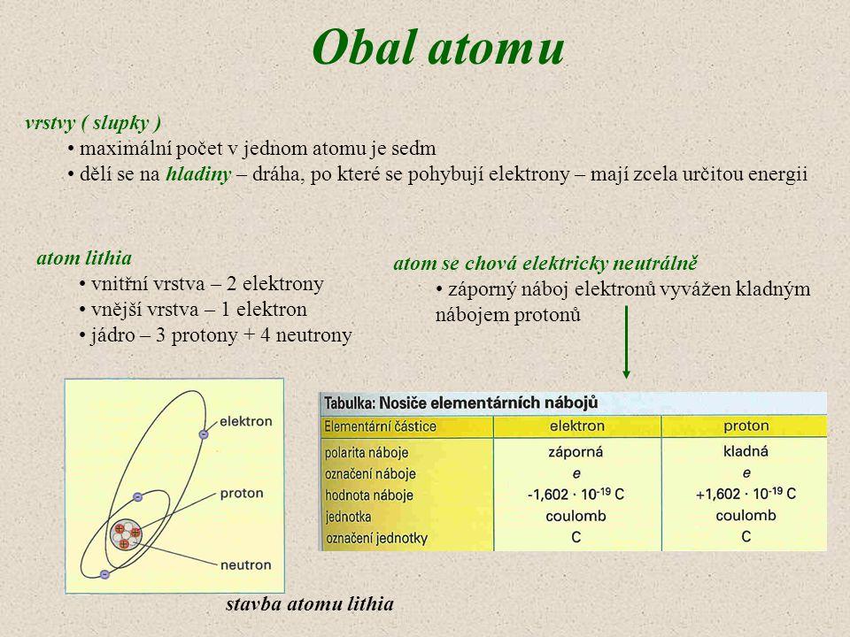 Obal atomu vrstvy ( slupky ) maximální počet v jednom atomu je sedm