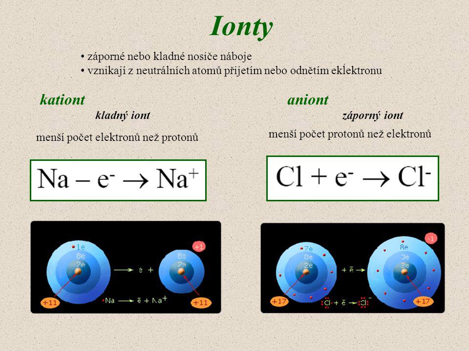 Ionty kationt aniont záporné nebo kladné nosiče náboje