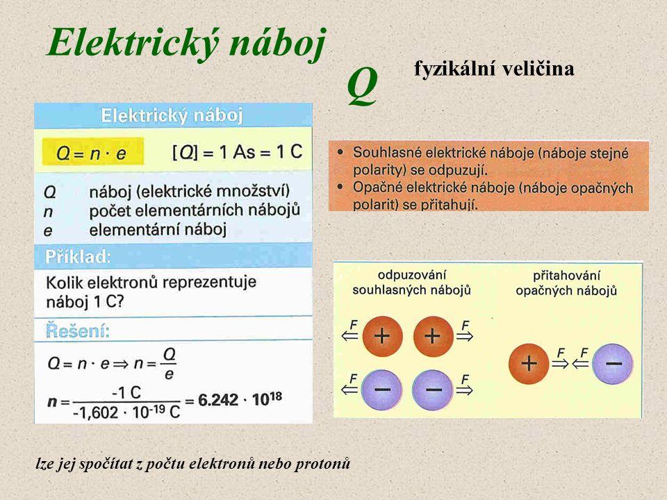 Q Elektrický náboj fyzikální veličina