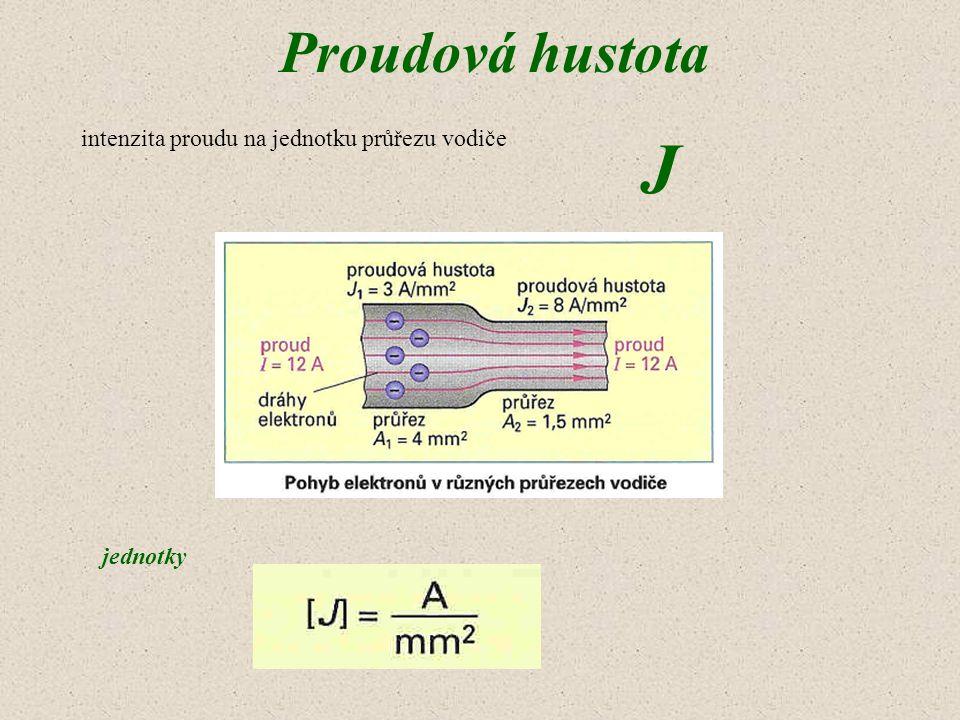 J Proudová hustota intenzita proudu na jednotku průřezu vodiče