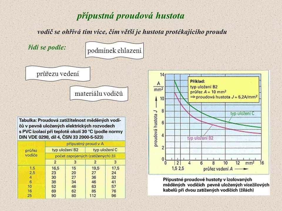 přípustná proudová hustota