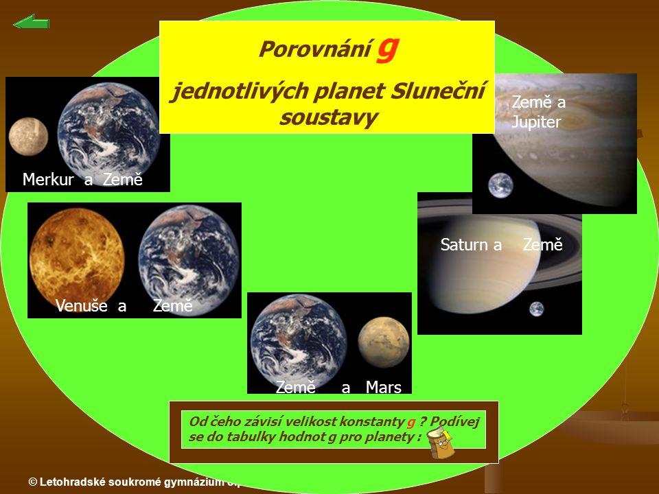 jednotlivých planet Sluneční soustavy