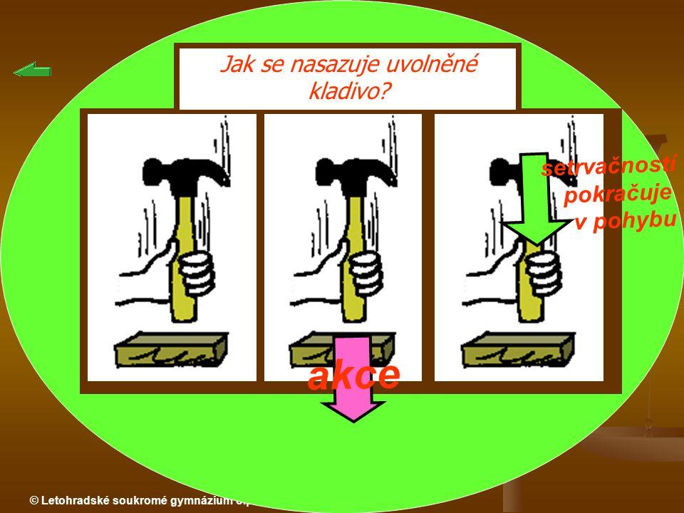 Jak se nasazuje uvolněné kladivo