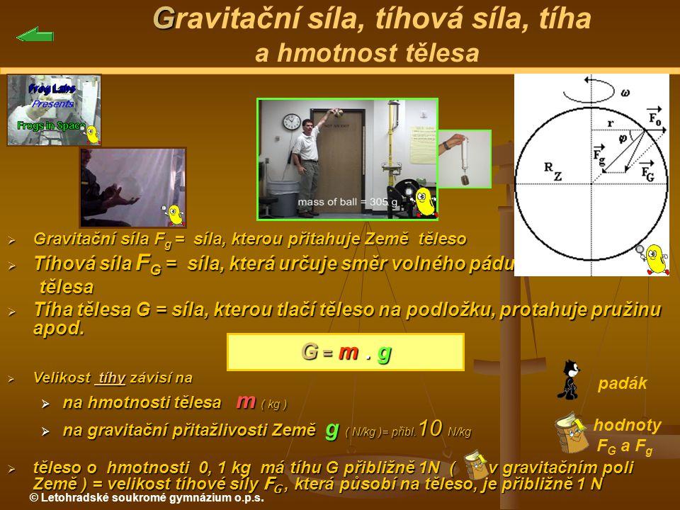 Gravitační síla, tíhová síla, tíha a hmotnost tělesa
