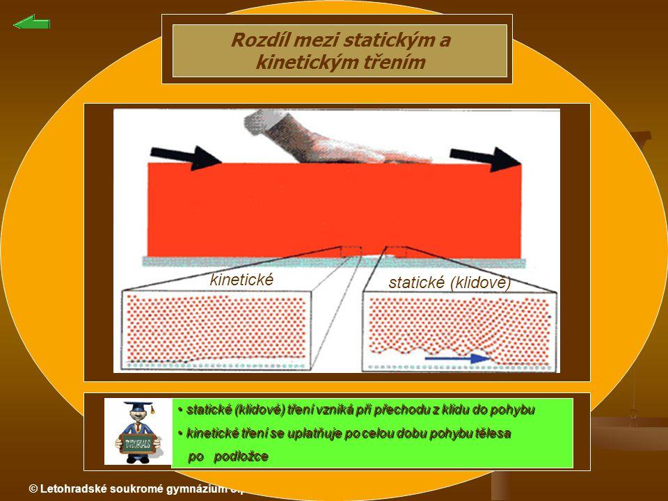 Rozdíl mezi statickým a kinetickým třením