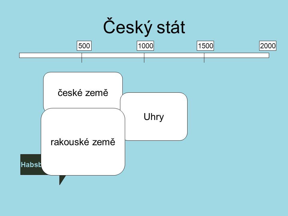 Český stát české země Uhry rakouské země 500 2000 1000 1500
