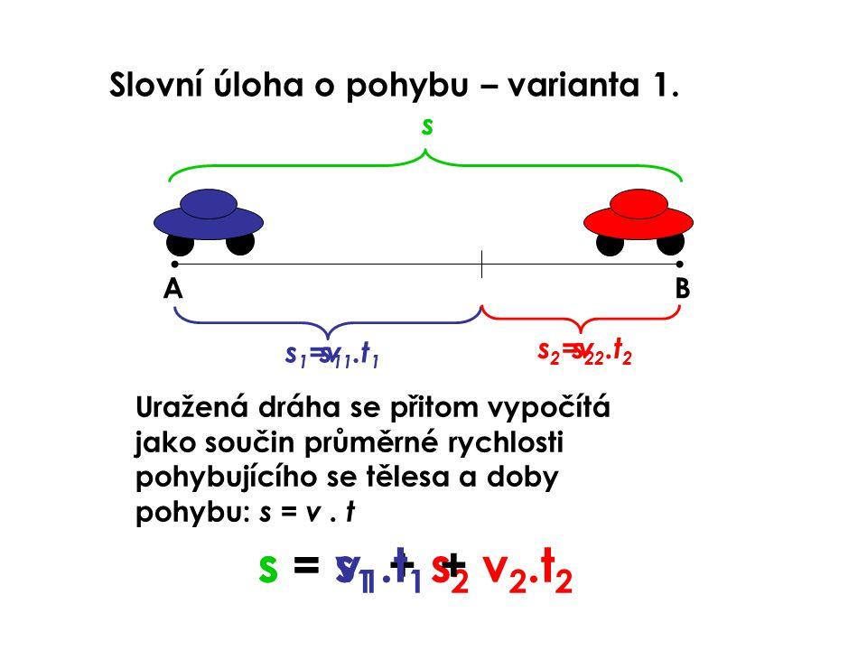 s = v1.t1 + v2.t2 s = s1 + s2 Slovní úloha o pohybu – varianta 1. s A