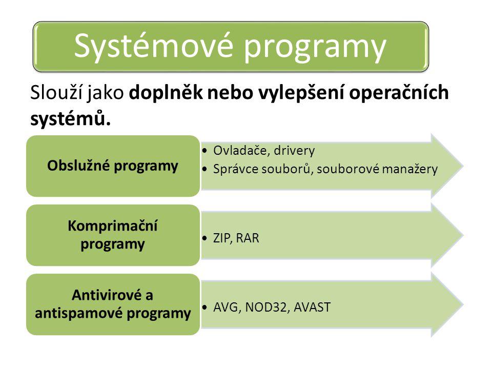 Antivirové a antispamové programy