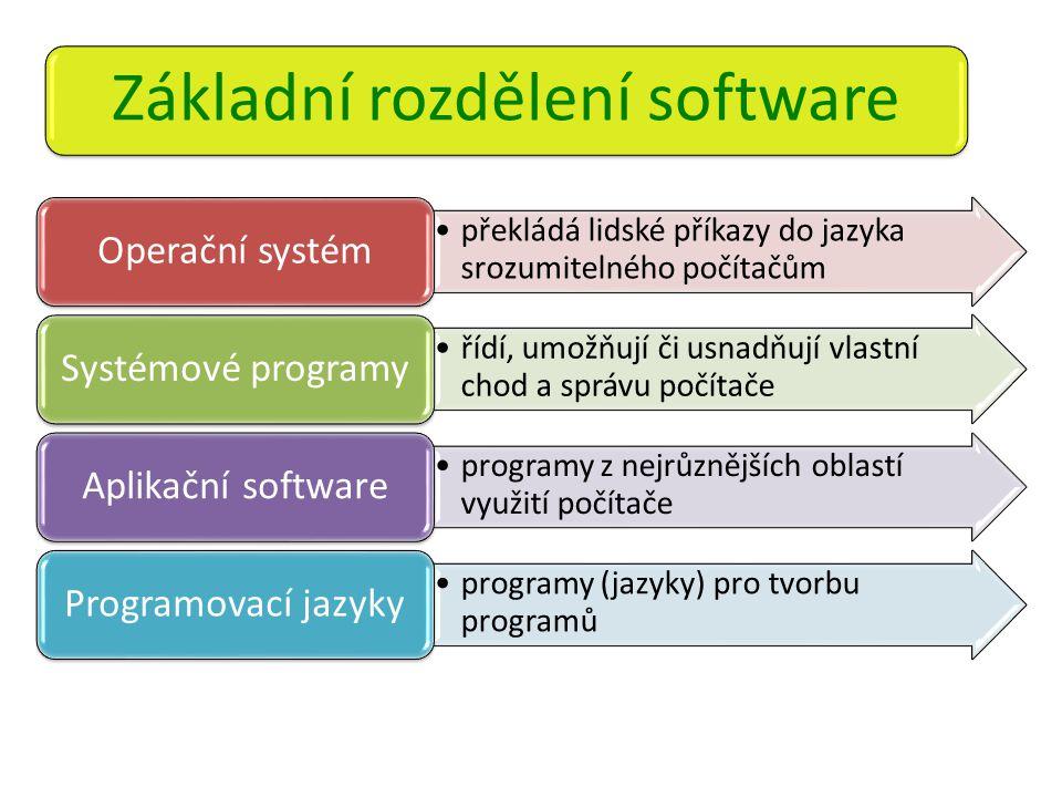 Základní rozdělení software
