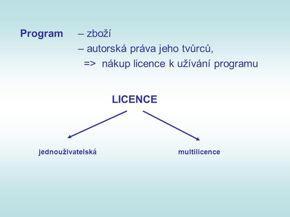 – autorská práva jeho tvůrců, => nákup licence k užívání programu