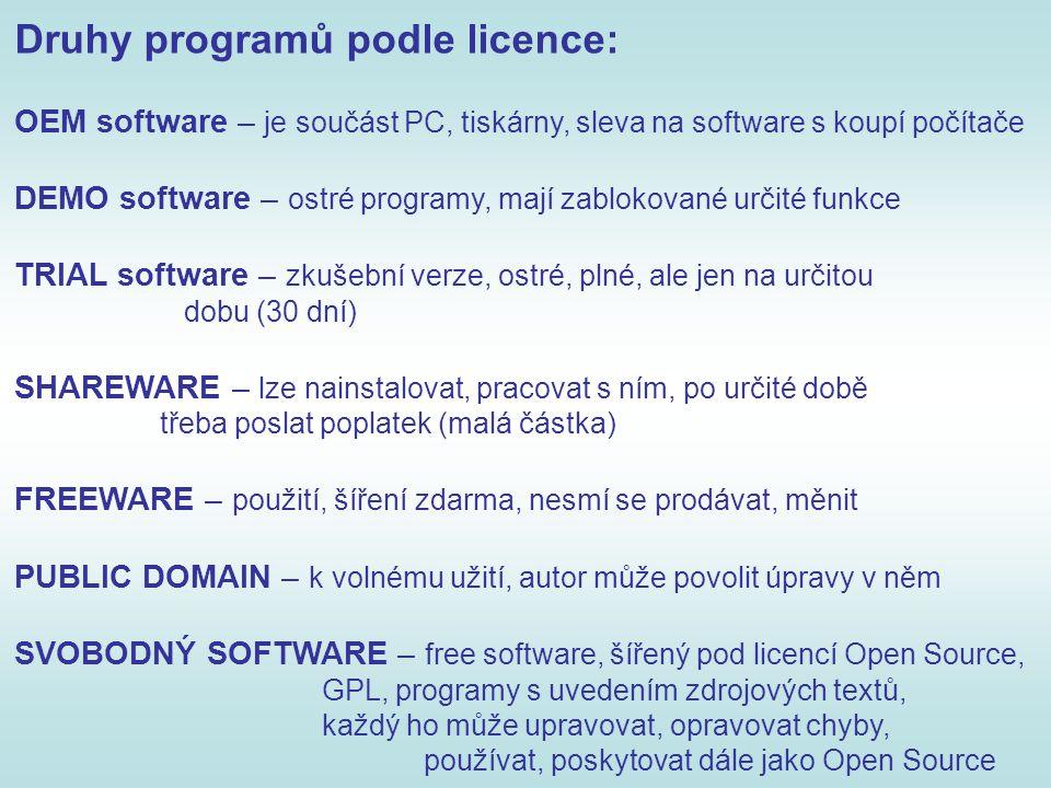 Druhy programů podle licence: