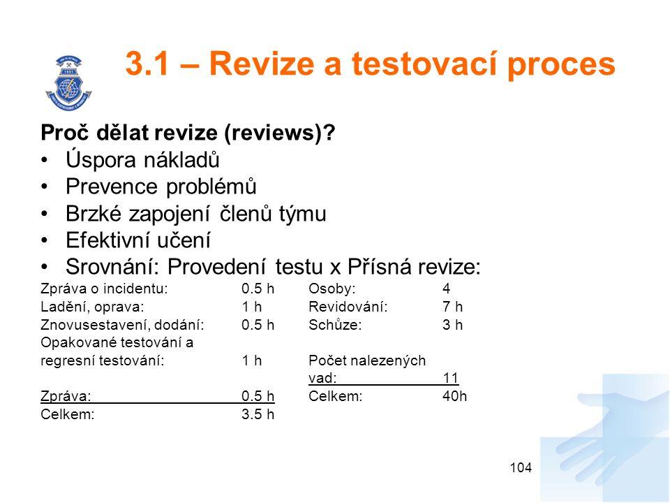 3.1 – Revize a testovací proces