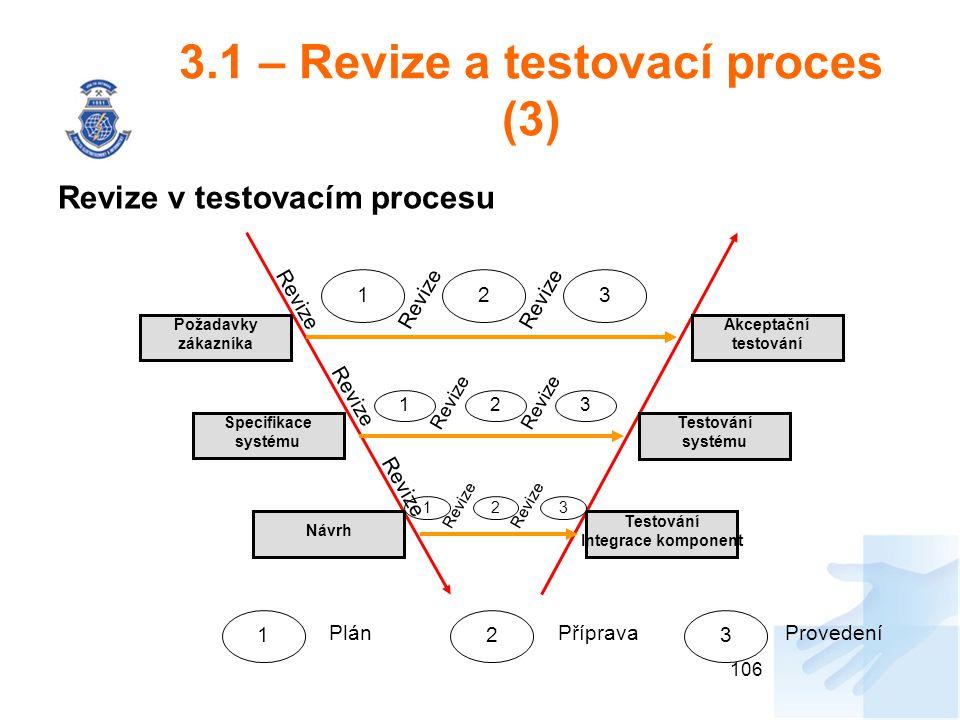 3.1 – Revize a testovací proces (3)
