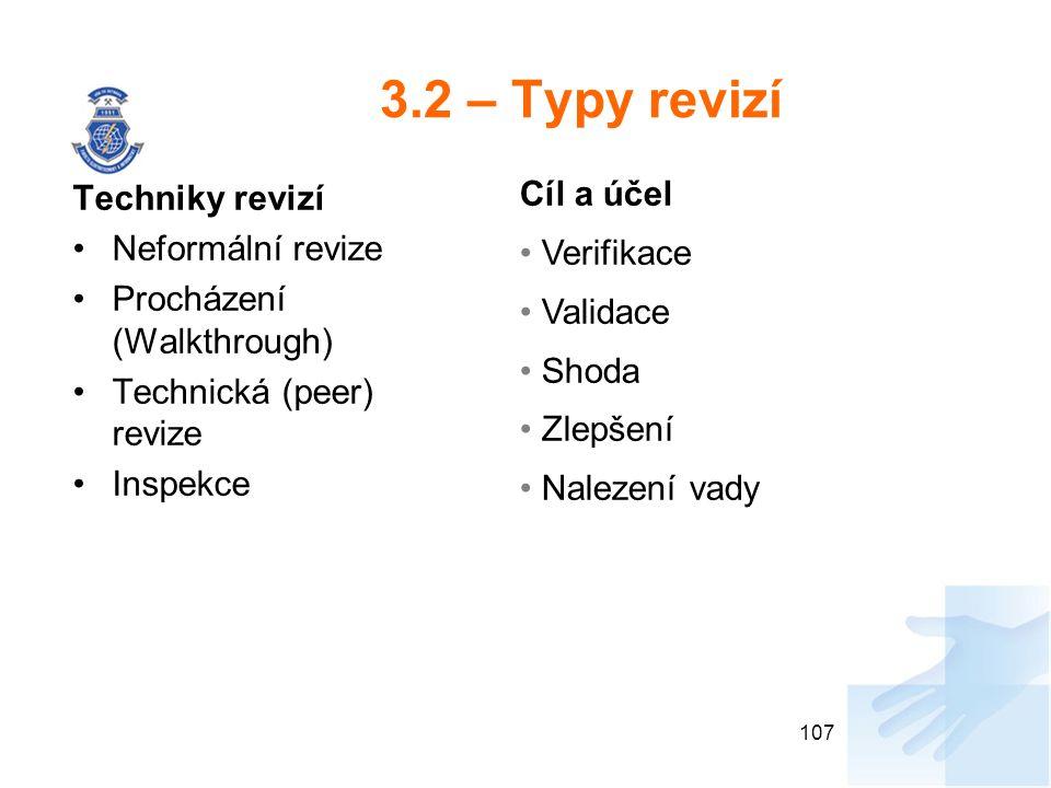 3.2 – Typy revizí Techniky revizí Neformální revize