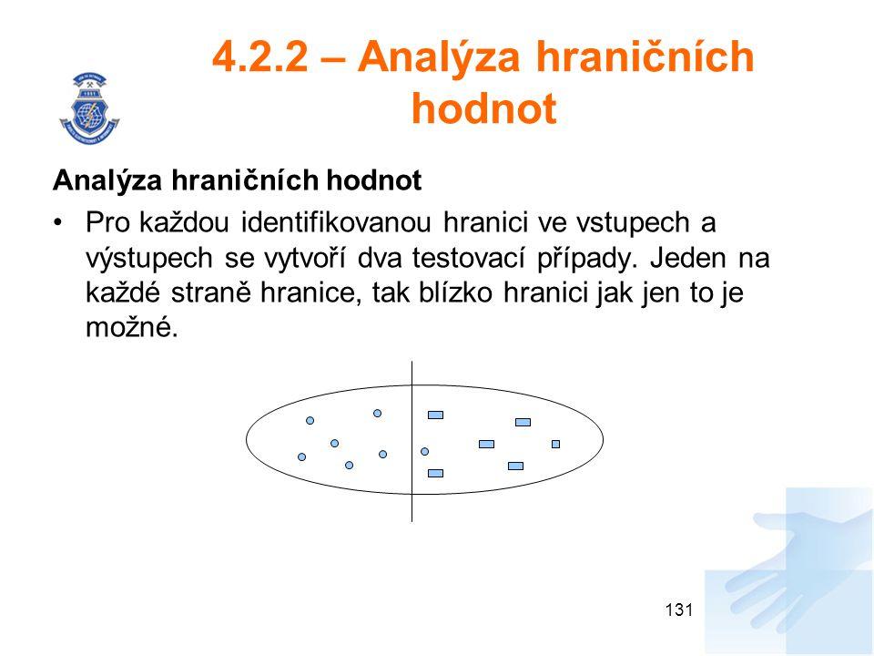 4.2.2 – Analýza hraničních hodnot