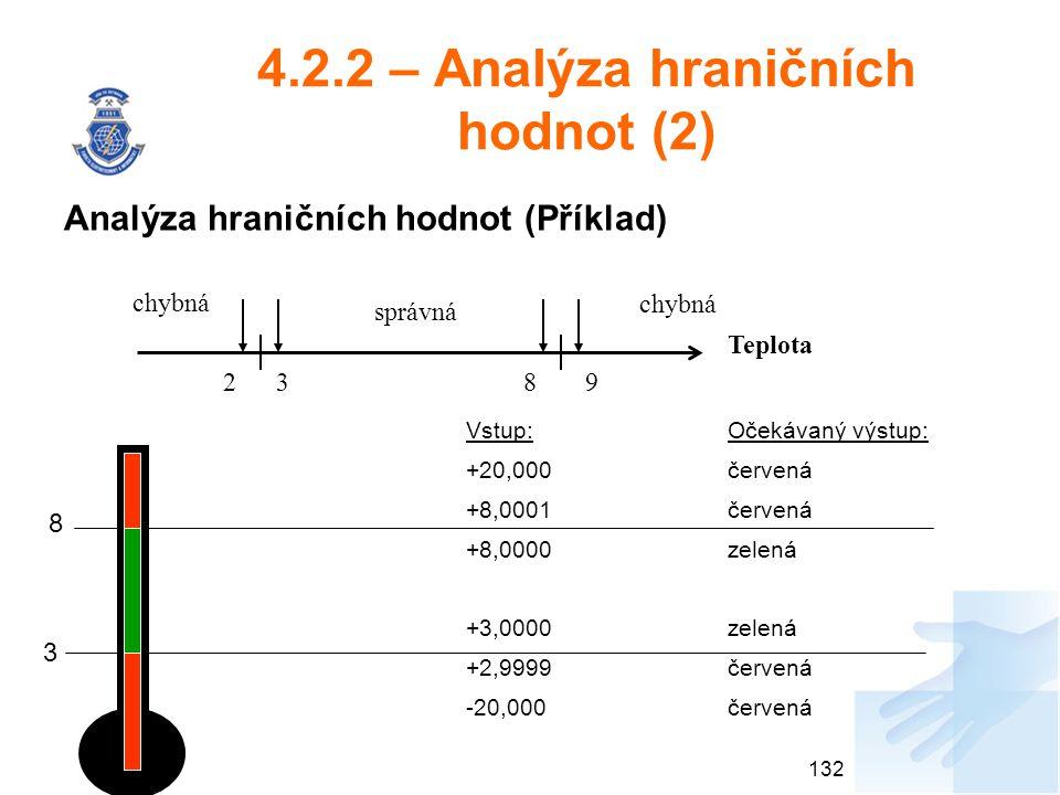 4.2.2 – Analýza hraničních hodnot (2)