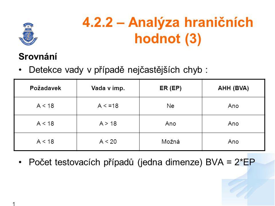 4.2.2 – Analýza hraničních hodnot (3)