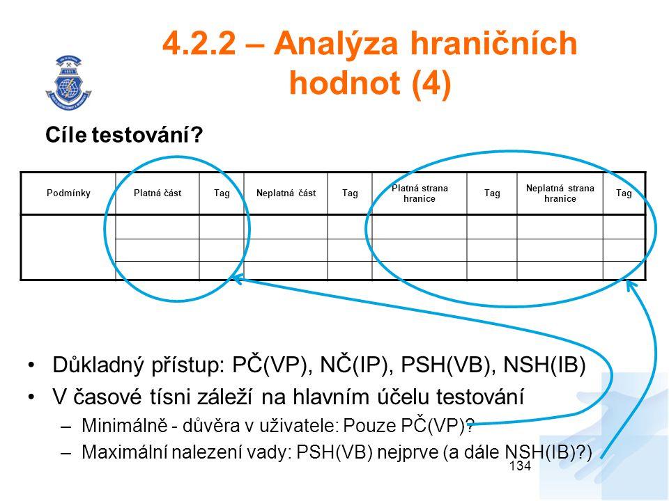 4.2.2 – Analýza hraničních hodnot (4)