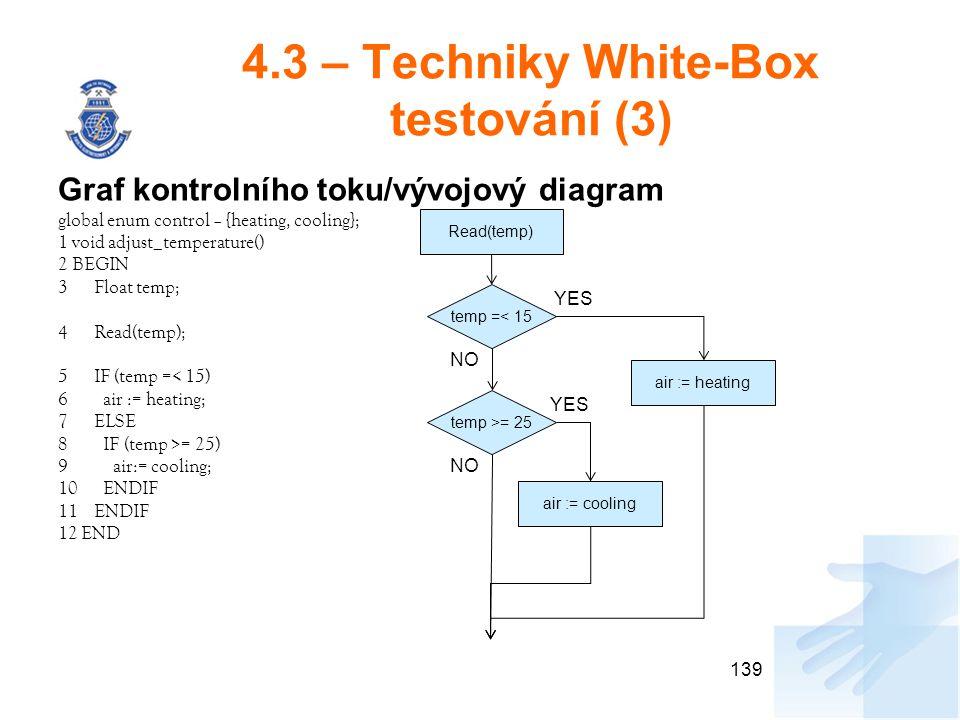 4.3 – Techniky White-Box testování (3)