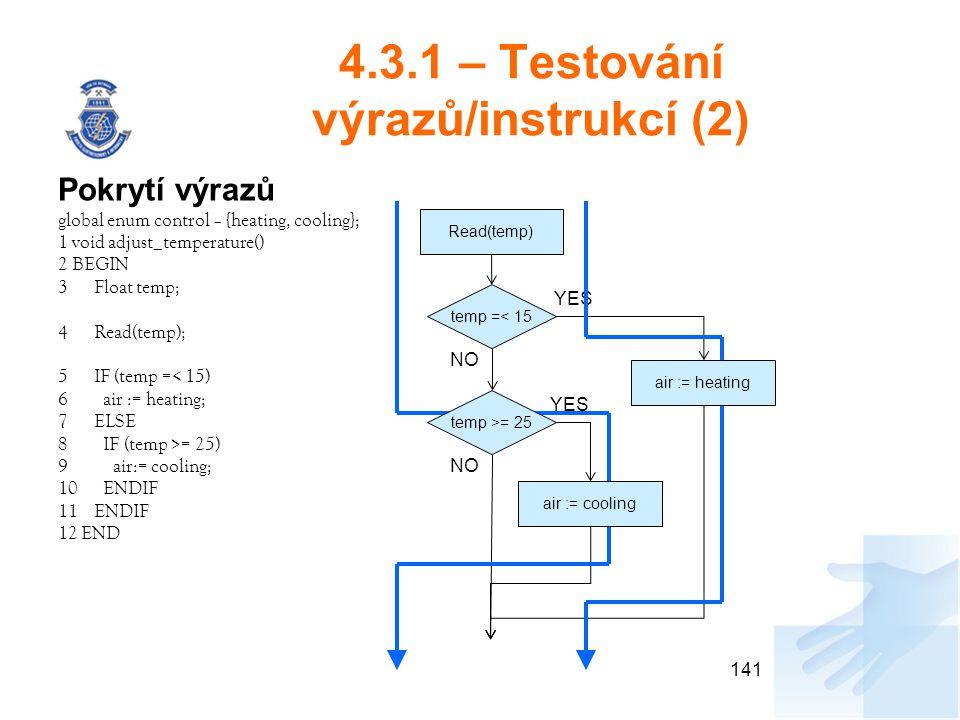 4.3.1 – Testování výrazů/instrukcí (2)