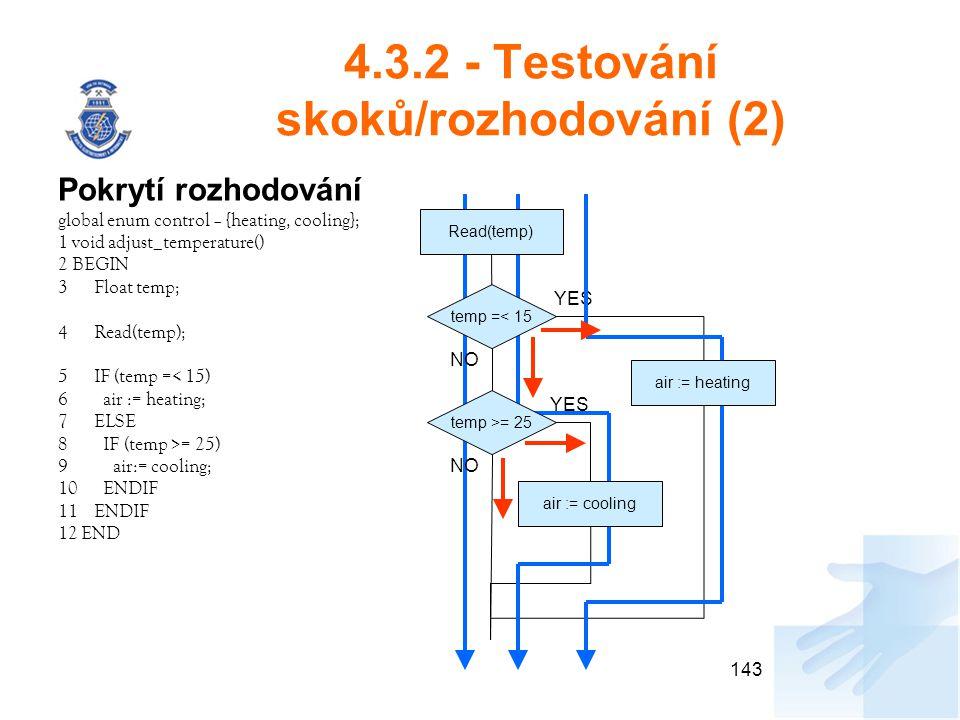 4.3.2 - Testování skoků/rozhodování (2)