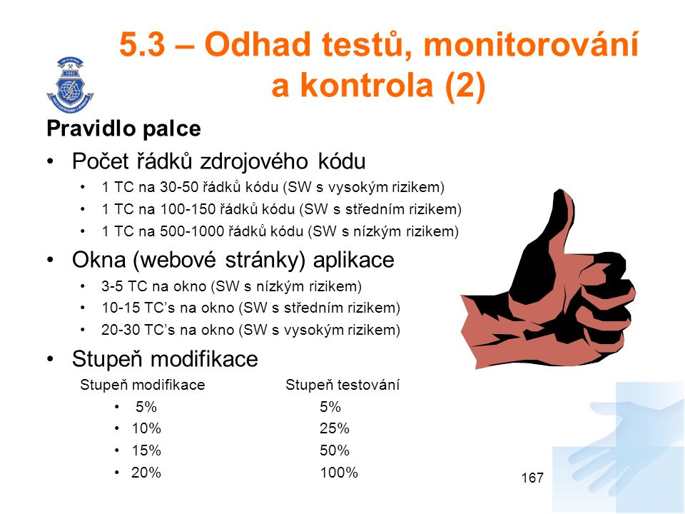 5.3 – Odhad testů, monitorování a kontrola (2)