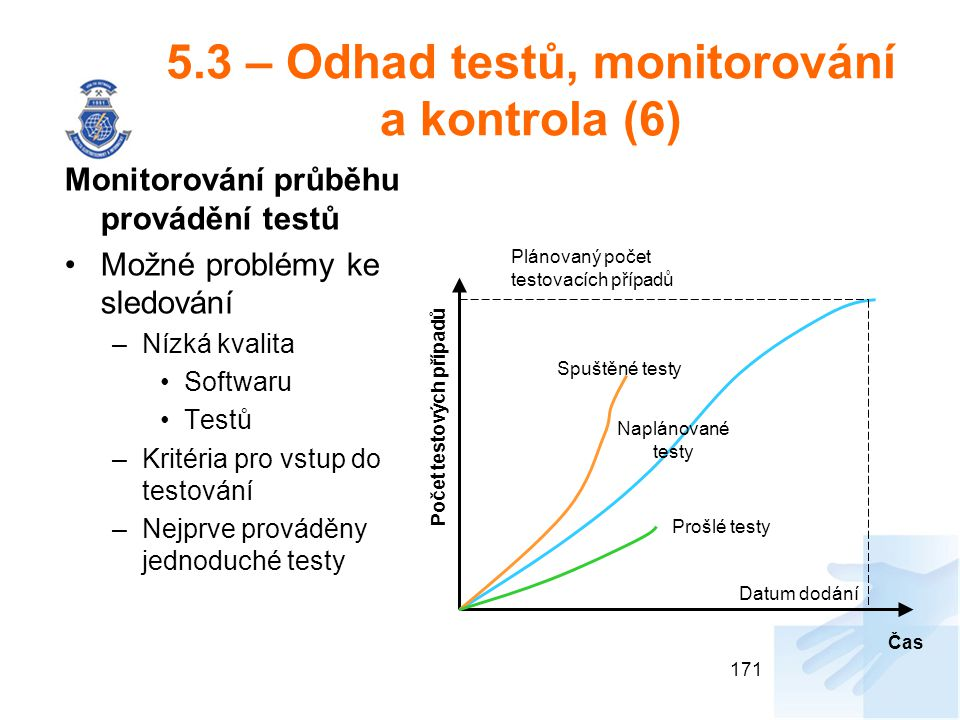 5.3 – Odhad testů, monitorování a kontrola (6)