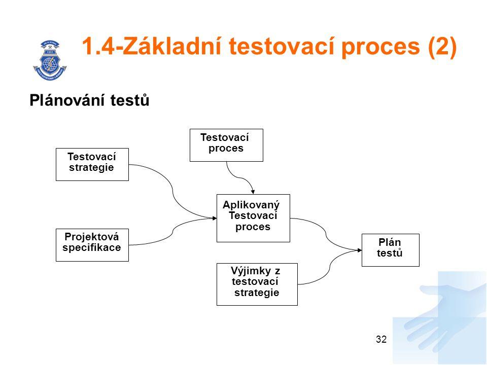 1.4-Základní testovací proces (2)