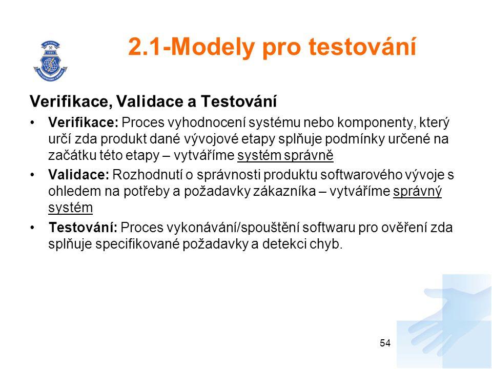 2.1-Modely pro testování Verifikace, Validace a Testování