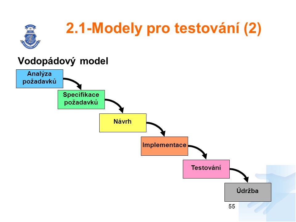 2.1-Modely pro testování (2)