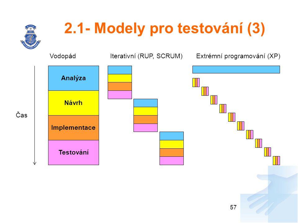2.1- Modely pro testování (3)