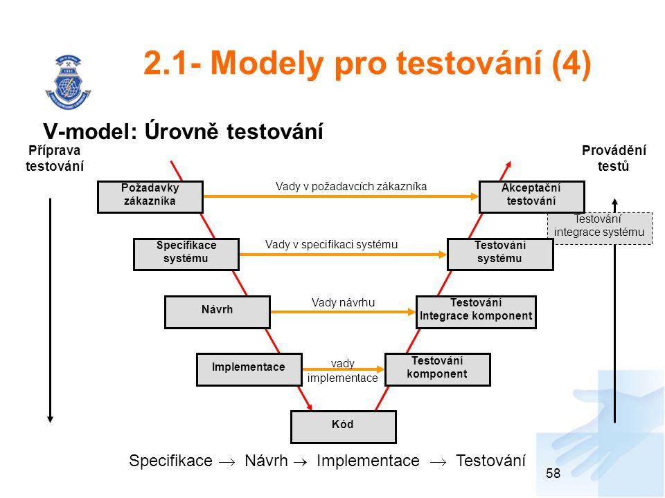 2.1- Modely pro testování (4)