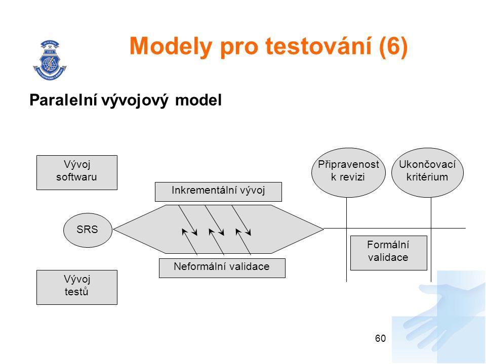 Modely pro testování (6)