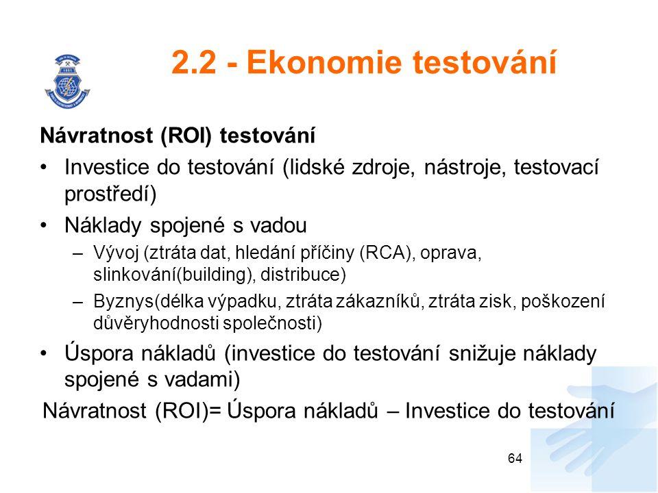 Návratnost (ROI)= Úspora nákladů – Investice do testování