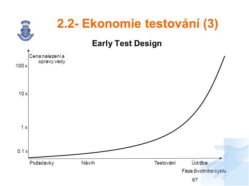 2.2- Ekonomie testování (3)