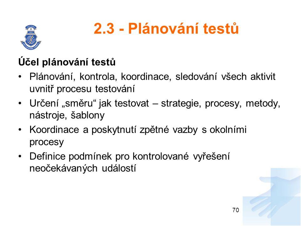 2.3 - Plánování testů Účel plánování testů