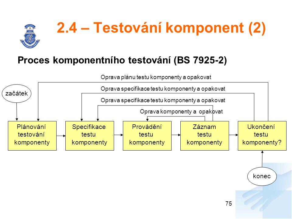 2.4 – Testování komponent (2)