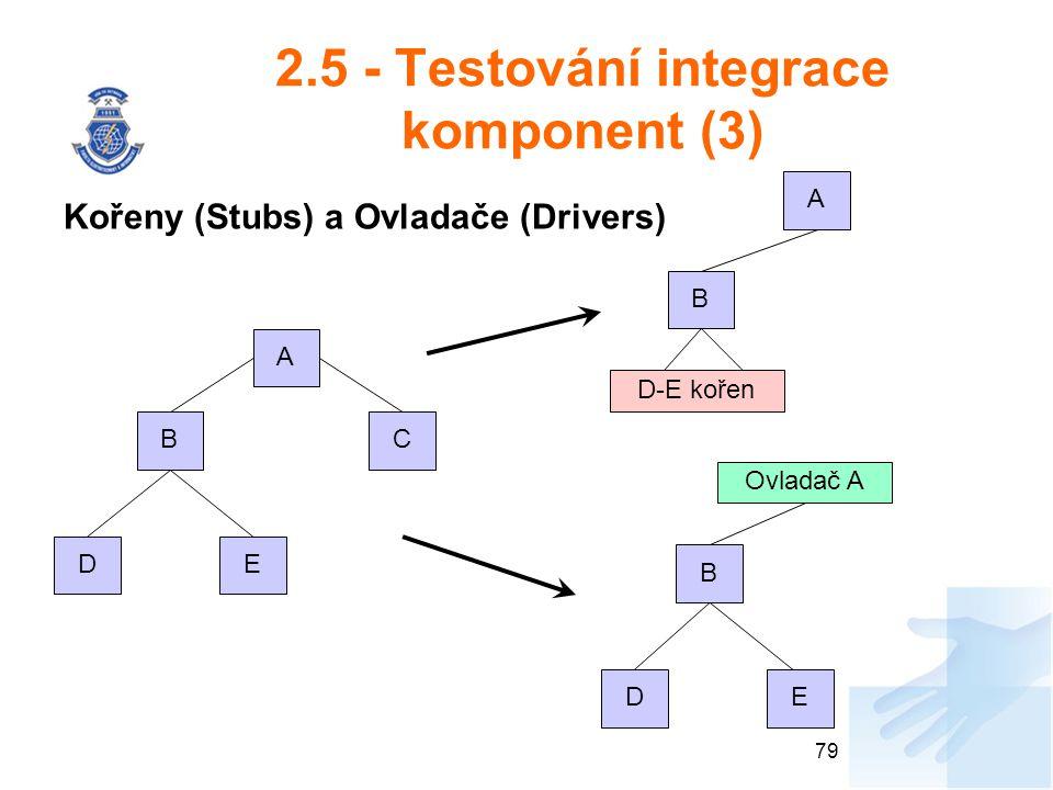 2.5 - Testování integrace komponent (3)