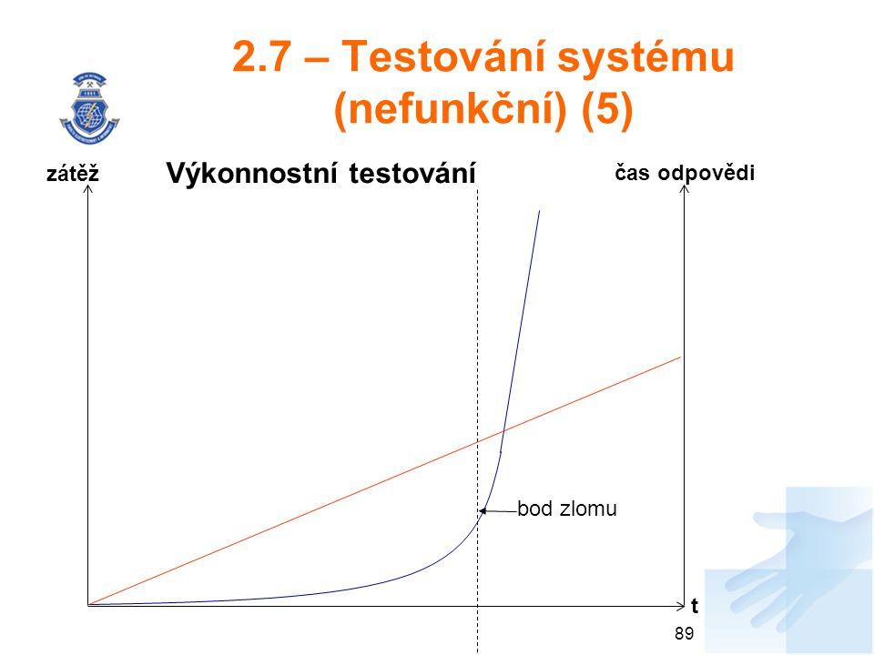 2.7 – Testování systému (nefunkční) (5)