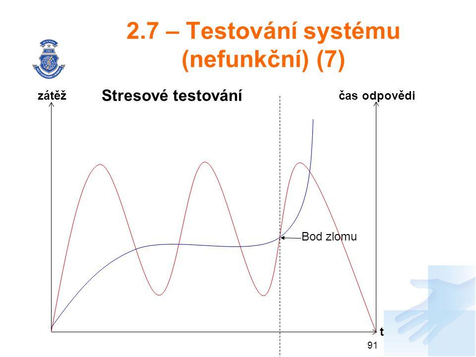 2.7 – Testování systému (nefunkční) (7)