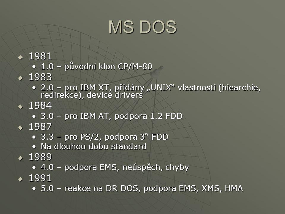 MS DOS 1981 1983 1984 1987 1989 1991 1.0 – původní klon CP/M-80