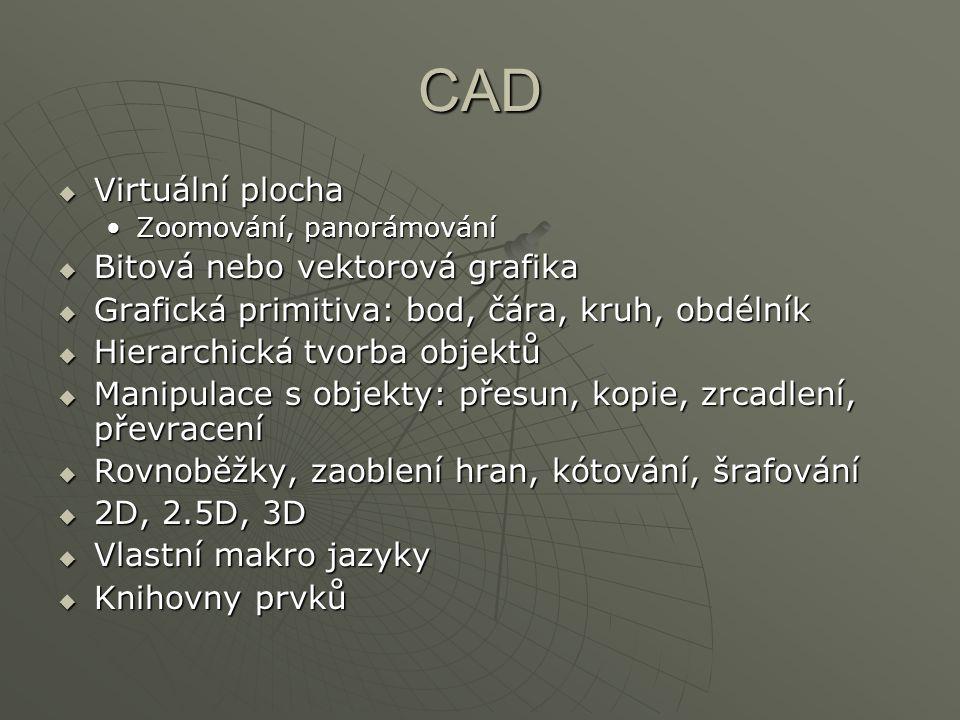 CAD Virtuální plocha Bitová nebo vektorová grafika