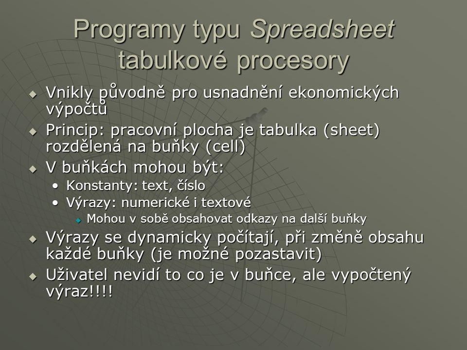 Programy typu Spreadsheet tabulkové procesory