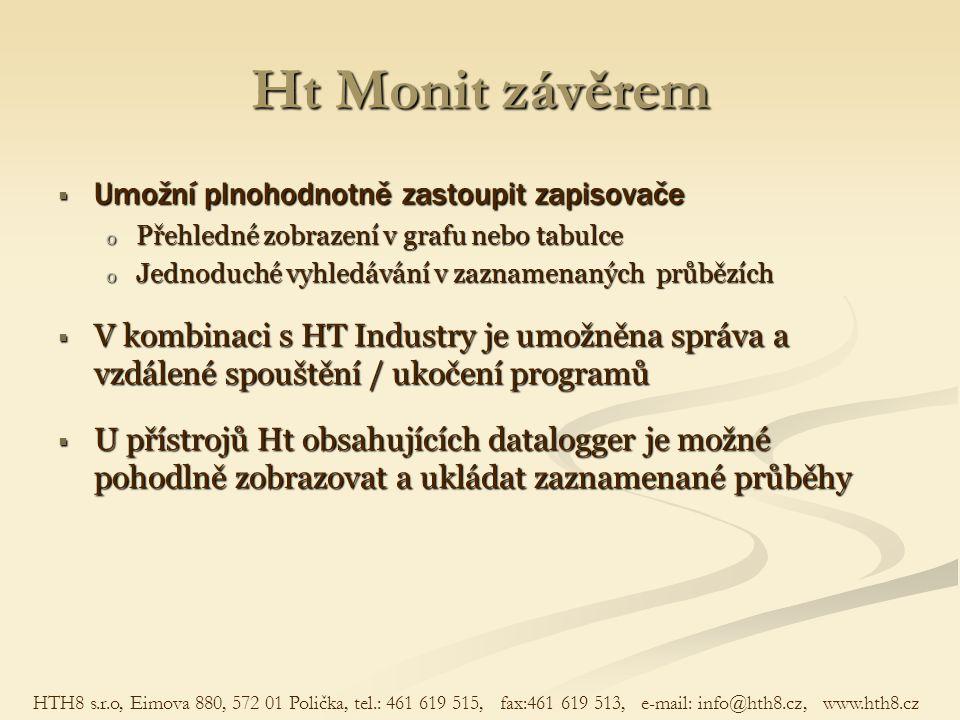 Ht Monit závěrem Umožní plnohodnotně zastoupit zapisovače