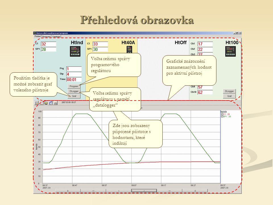 Přehledová obrazovka Volba režimu správy programového regulátoru