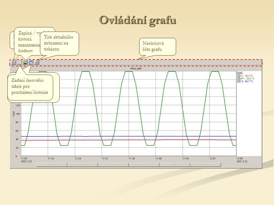 Ovládání grafu Zapíná / vypíná historii zaznamenaných hodnot